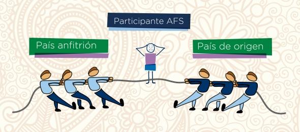 Gestion de emociones AFS