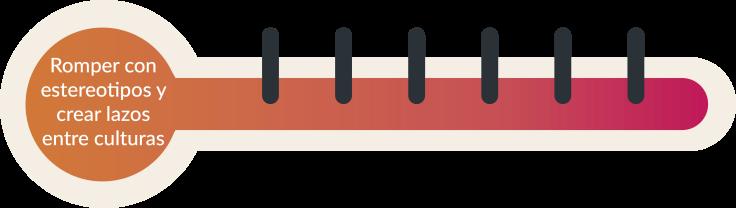 Termometro AFS (3)